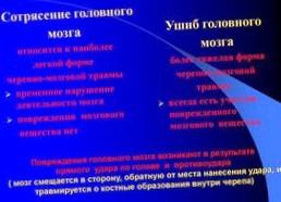 napravlenie-golovnogo-udara_1.jpg