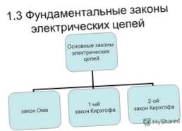 zakon-chizholma-benca_1.jpg