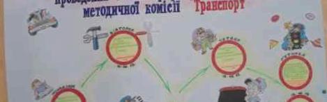harakteristika-slesarya-po-remontu-avtomobilej-s_5.jpg