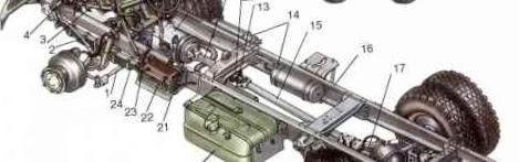 remont-tormoznoj-sistemi-gruzovih-avtomobilej-v_2.jpg